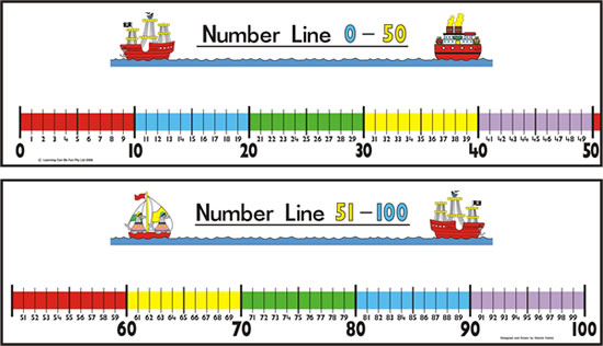 Best Images Of Printable Number Line To 50 Large
