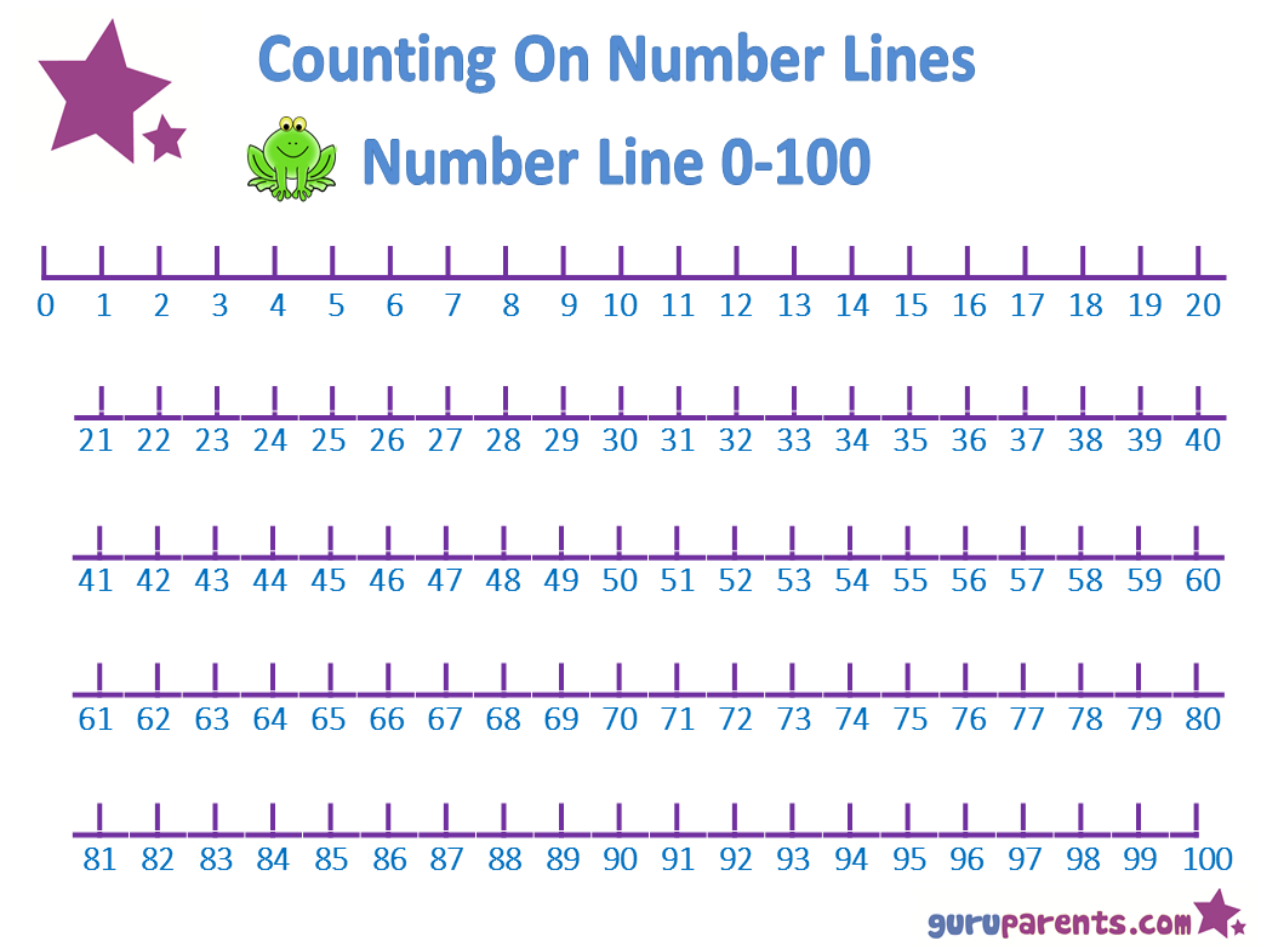 number line 0 50 - photo #2
