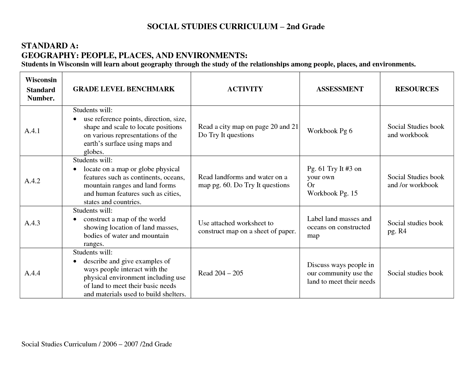 Social Studies Worksheets For 3rd Graders : Free printable social studies worksheets for first graders
