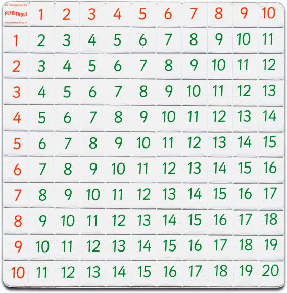 5 Images of Printable Subtraction Table Chart