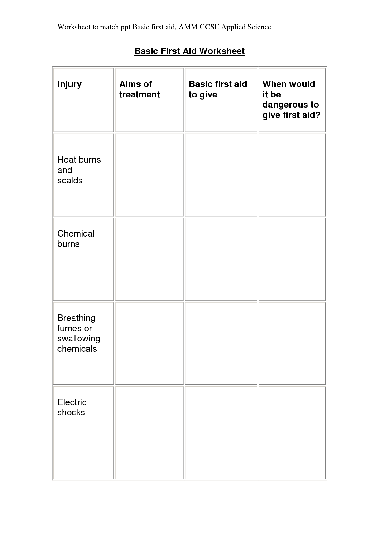 Worksheet First Aid Worksheets For Kids first aid worksheets printable intrepidpath for the best and most prehensive