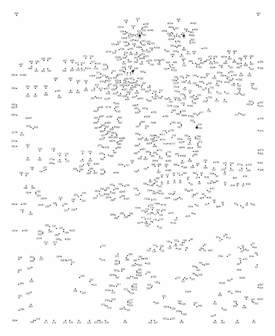 Playful image within 1000 dot to dot printable
