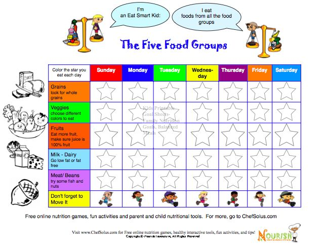 Printables Healthy Eating For Kids Worksheets healthy eating for kids worksheets davezan pyramid worksheet imperialdesignstudio