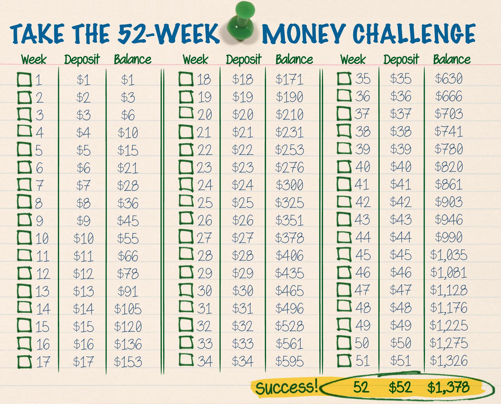 7 Images of 52 Week Money Challenge Printable Chart 2014