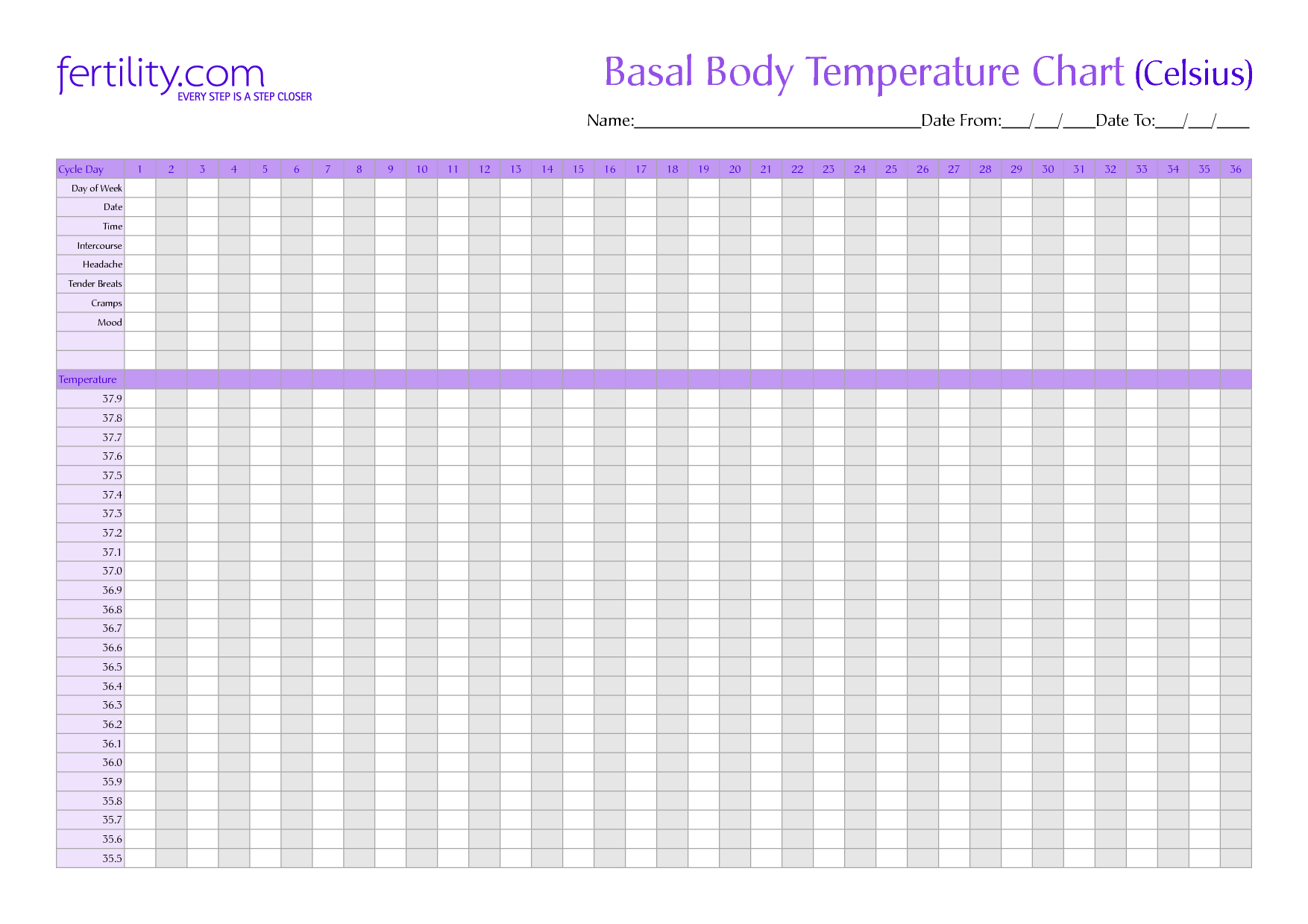 6 best images of printable temperature chart basal body for Basal body temperature chart template