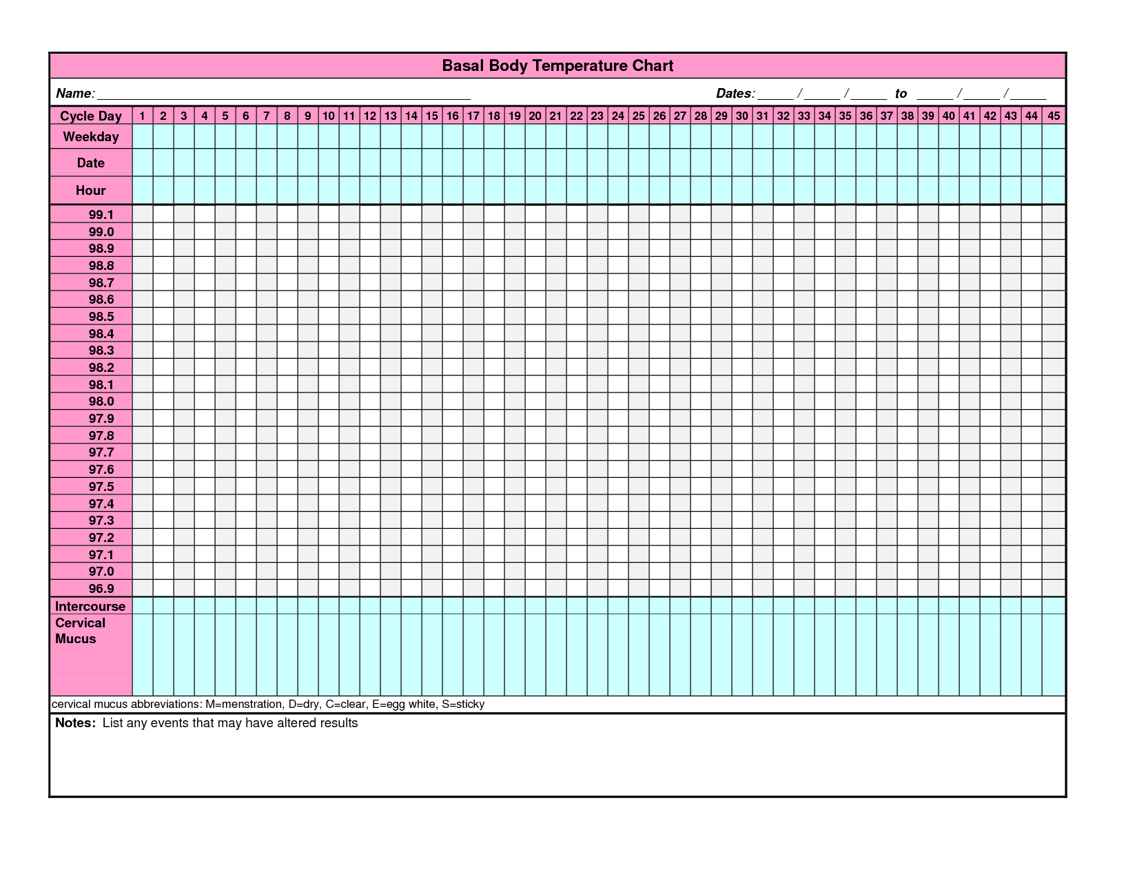 Search results for basal body temperature blank chart for Basal body temperature chart template