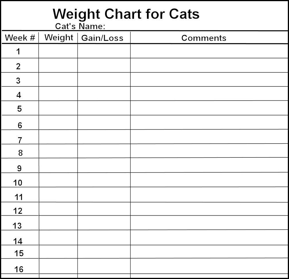 Blank Weight Loss Charts Printable