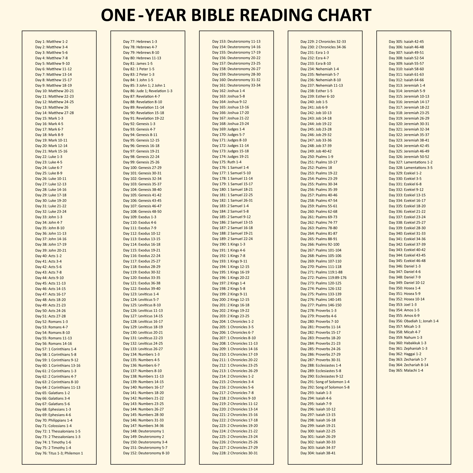 5 Best Images of Printable Bible Reading Charts - Bible ...