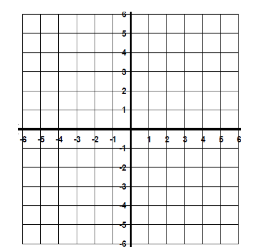 Coordinate Plane 7 best images of free printable coordinate plane ...