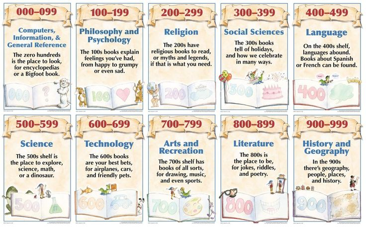 7 Best Images Of Free Printable Reading Posters For