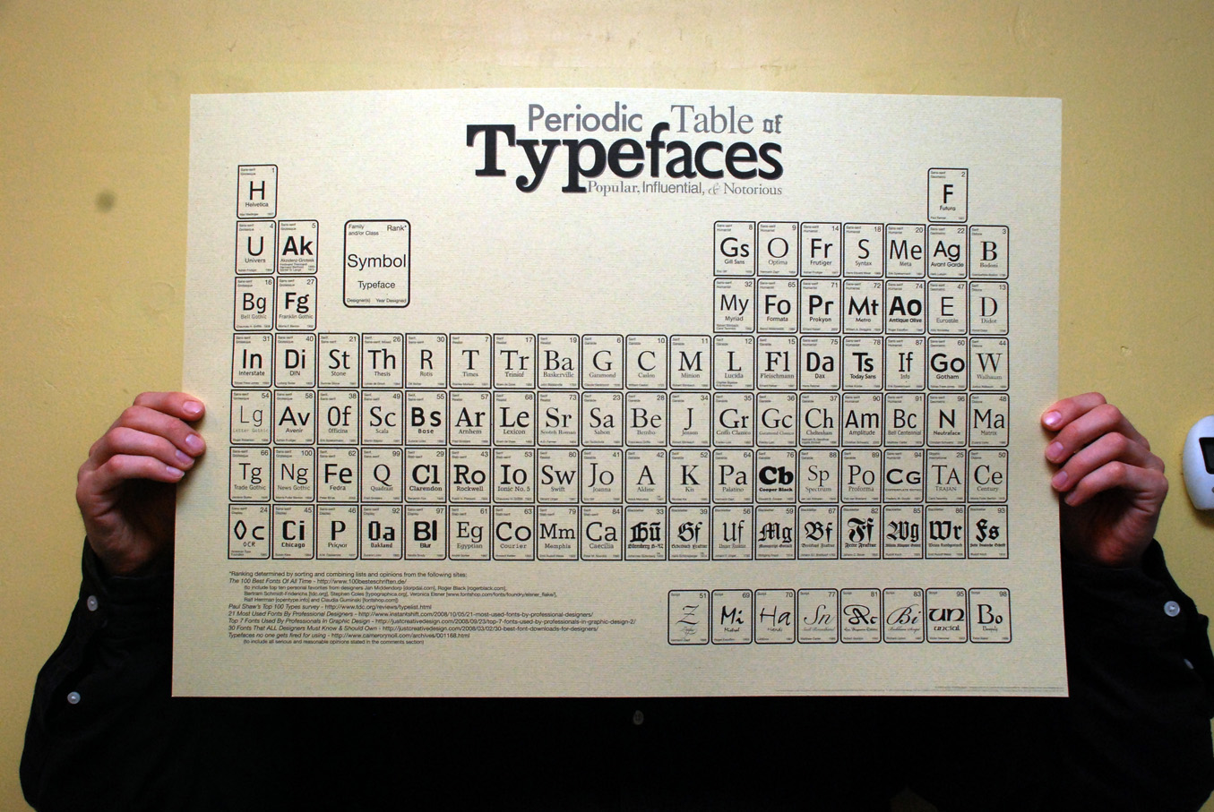4 Images of Large Printable Periodic Table