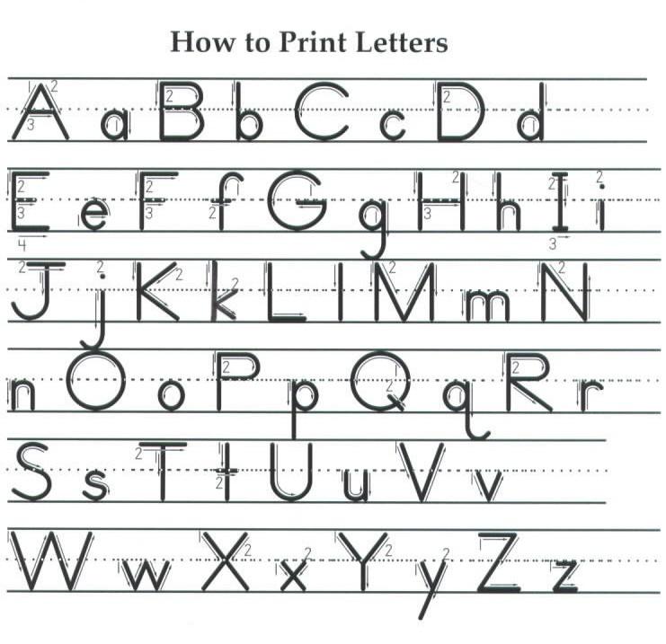 7 Images of Printable Zaner-Bloser Alphabet Chart