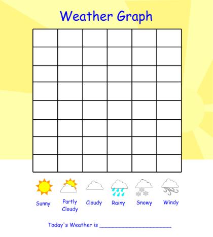 Number Names Worksheets kindergarten graph : 7 Best Images of Kindergarten Weather Chart Printable - Preschool ...