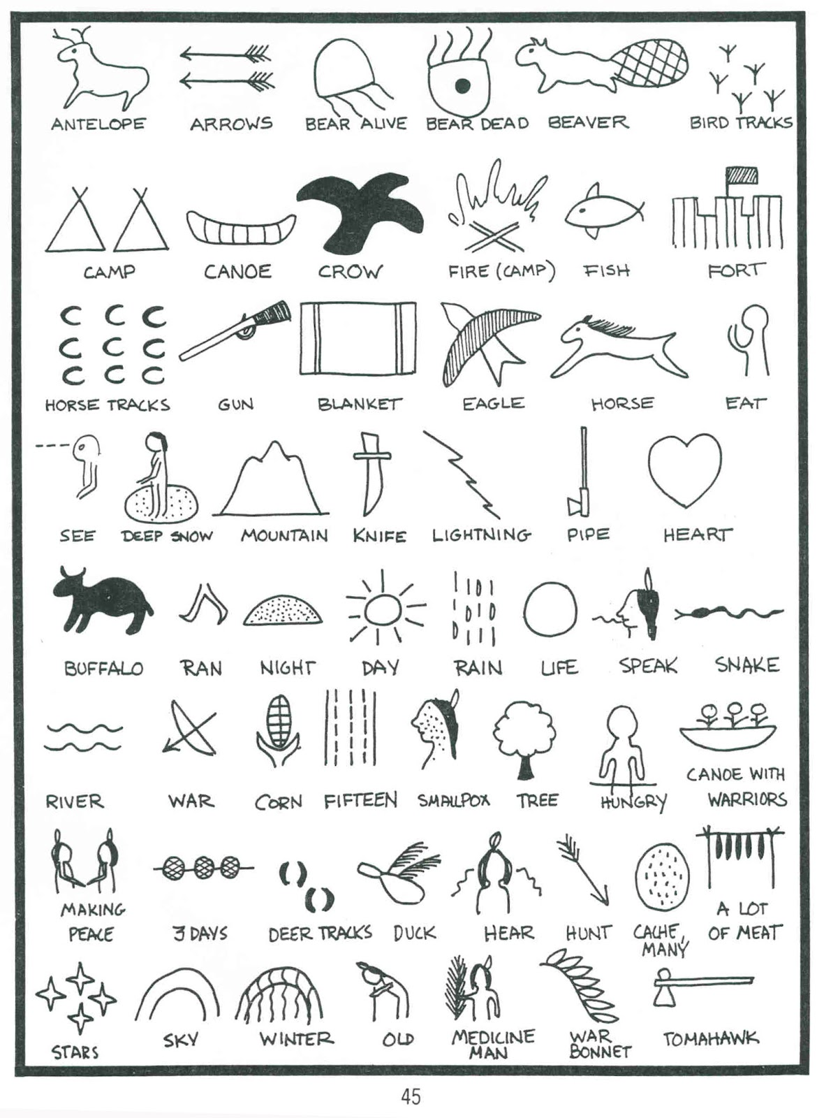 5 Images of Printable Native American Symbols