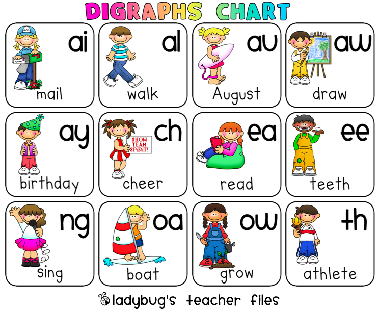 6 Images of Printable Vowel Charts