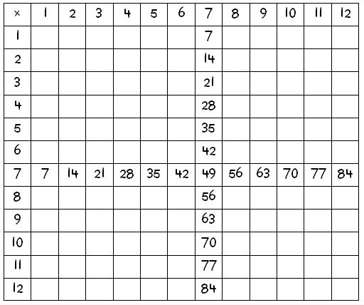 Number Names Worksheets timestable sheet : Multiplication Tables 1 12 Printable Worksheets - times table ...