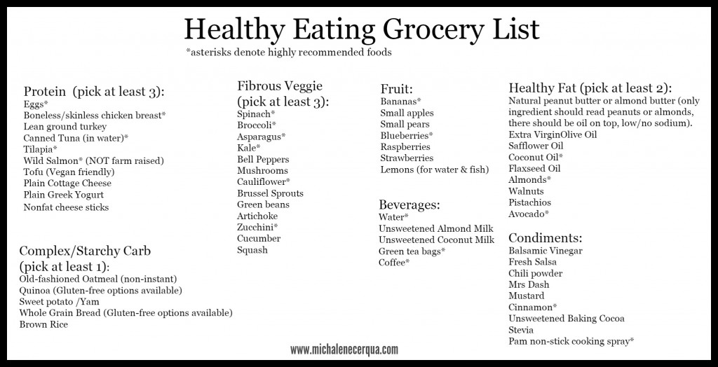 7 Images of Healthy Grocery List Printable