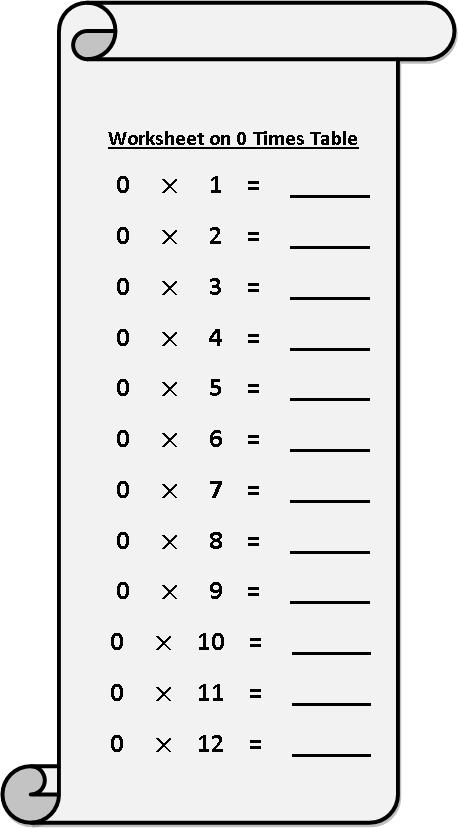 Printables Worksheets To Print times table worksheets to print scalien maths tables sheets printable