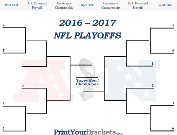 playoff bracket nfl 2016 caliente bets