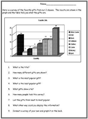 Best Images of Interpreting Graphs Worksheets Printable - Charts ...