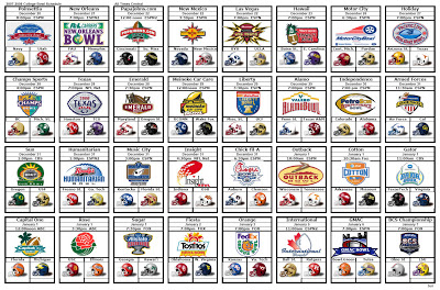 college football game schedule college football boards
