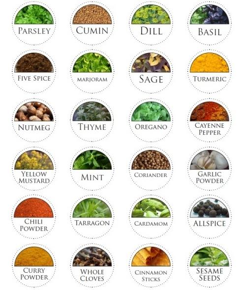 Printable Round Spice Jar Labels