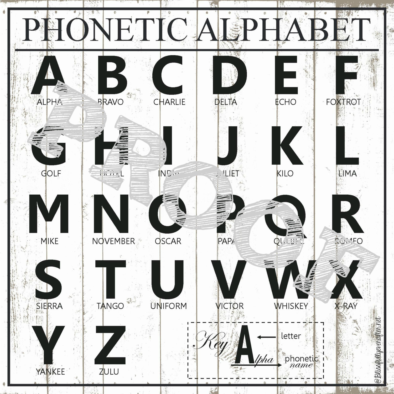 Printable Spanish Phonetic Alphabet Chart