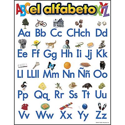 Number Names Worksheets : alphabet chart free printable ~ Free ...