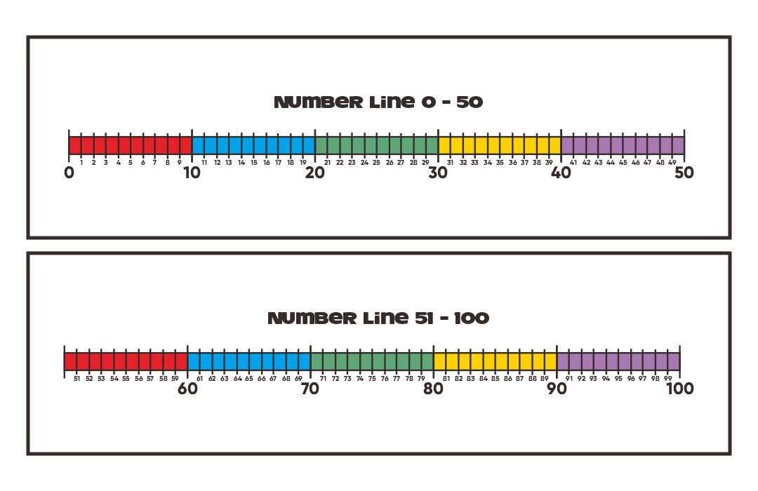 This is an image of Declarative Printable Number Line to 20