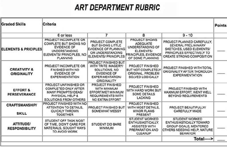 Line Design Art Rubric : Best images of printable rubrics for art teachers