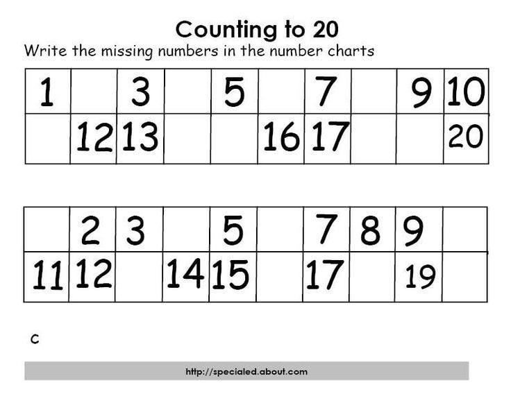 Best Images Of Printable Writing Numbers To 20 Missing Number