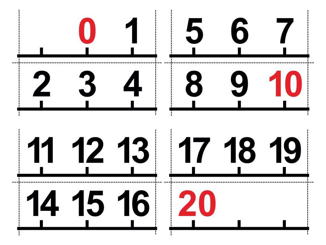 It's just a picture of Slobbery Printable Number Line 1 20
