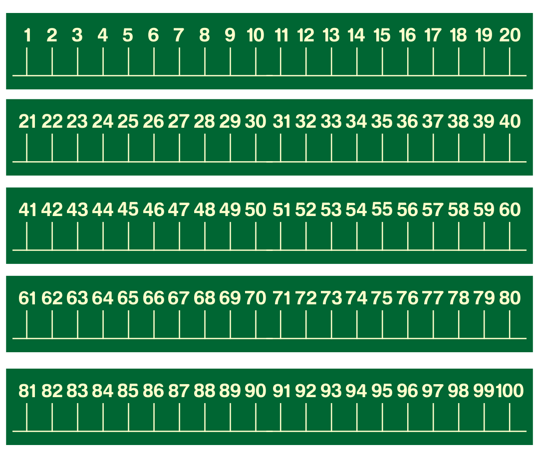 It is a photo of Remarkable Printable Number Line to 20