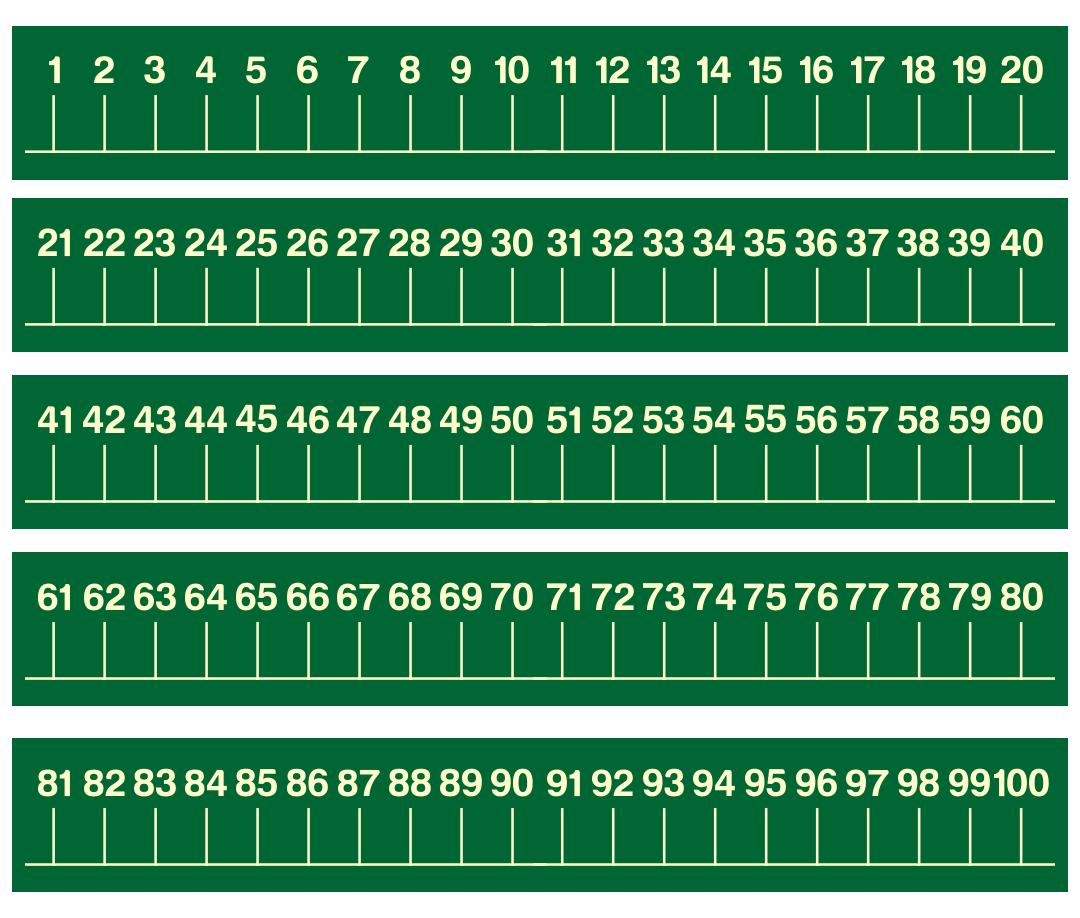 Number Line 0-100 Printable