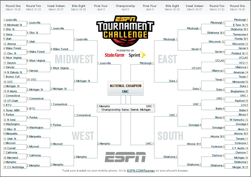 8 Images of 2009 NCAA Tournament Bracket Printable