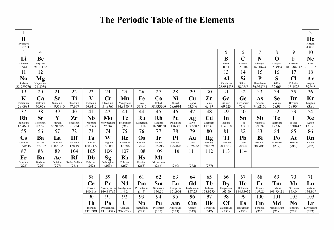 8 best images of printable periodic table without names for Periodic table no 52