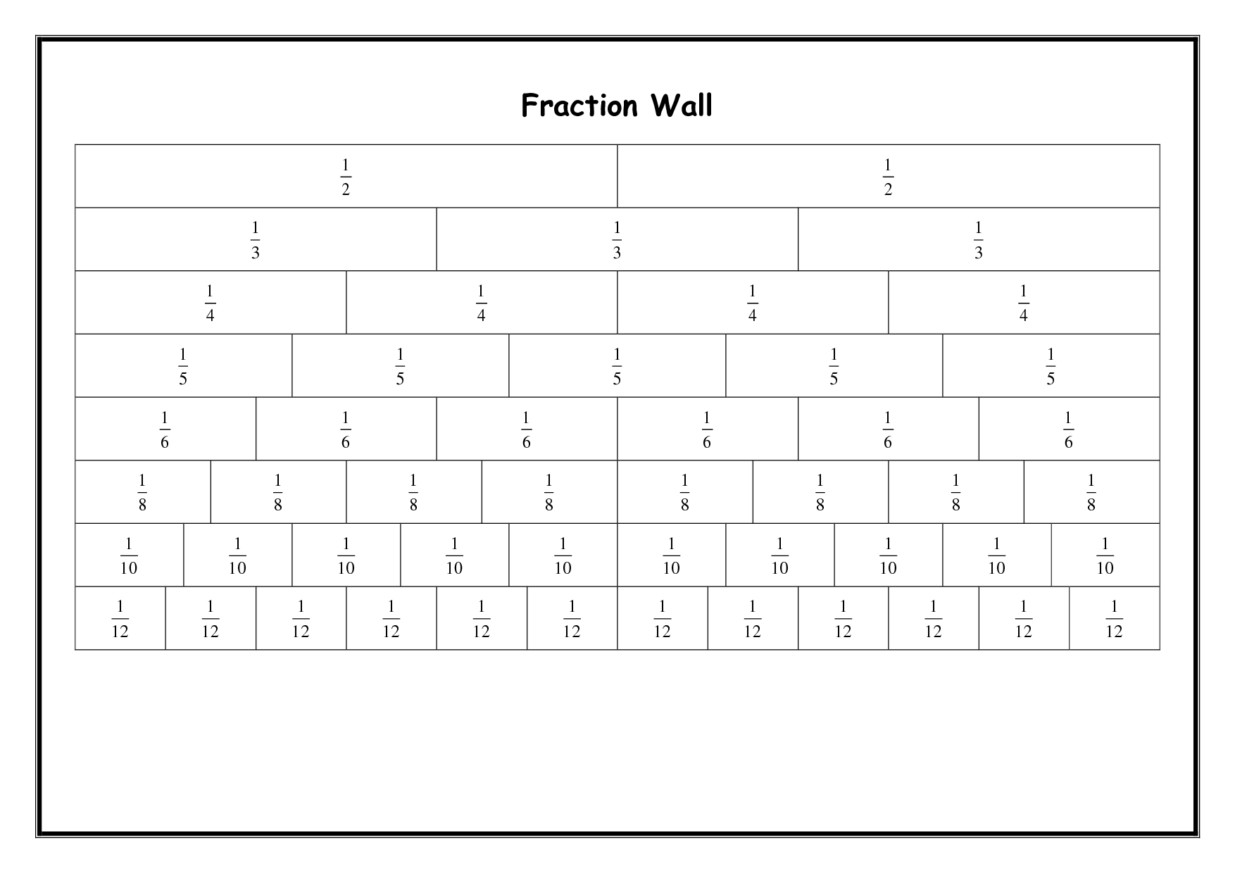 blank word wall template free - equivalent fractions and number lines worksheets 7 best