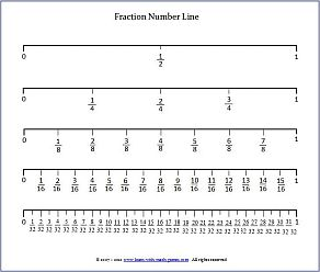 7 Images of Equivalent Fraction Number Line Printable