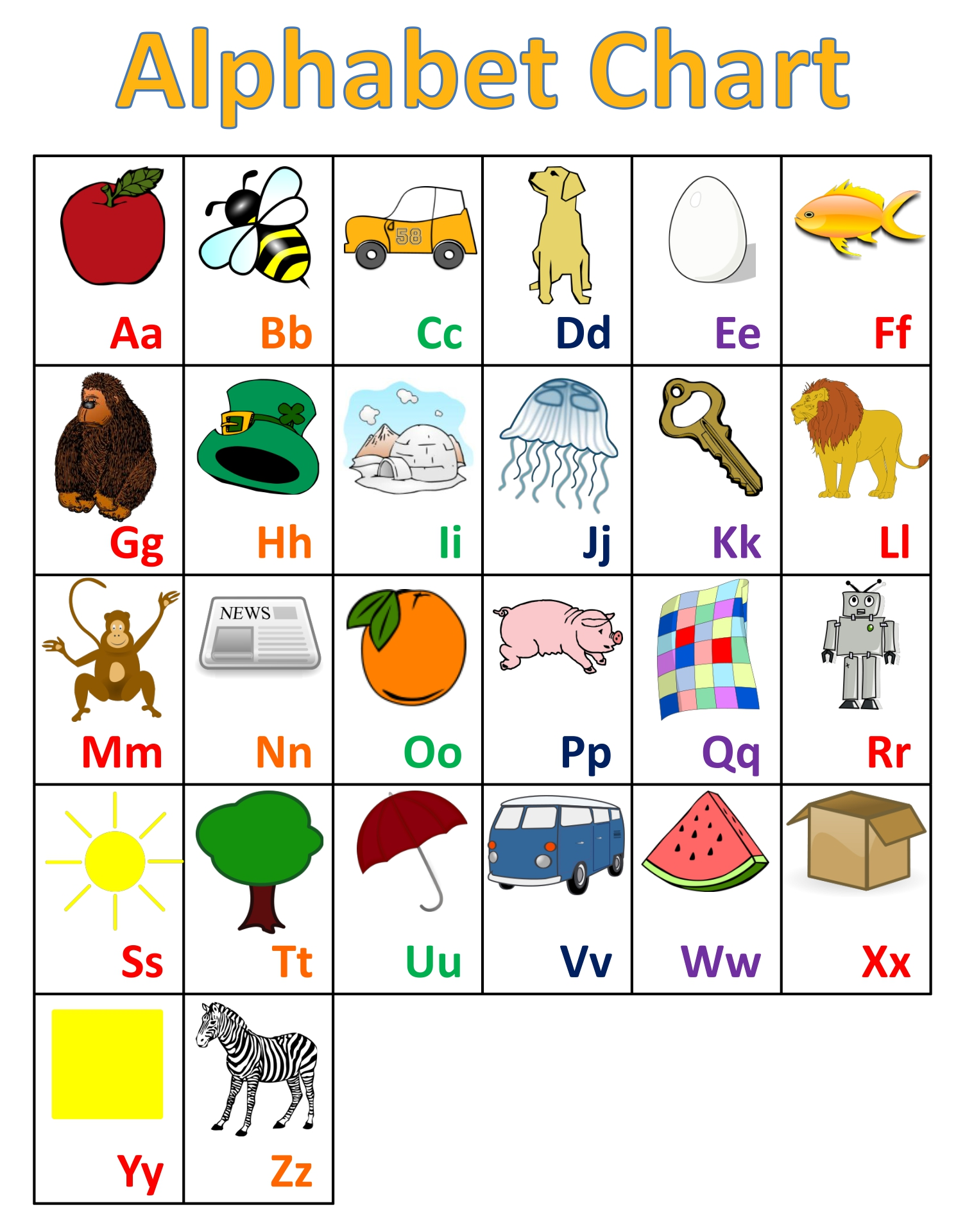 Fun Alphabet Learning Charts