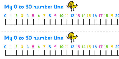 Printable Number Cards 1 30, Printable Number Cards 1 30 & Printable ...
