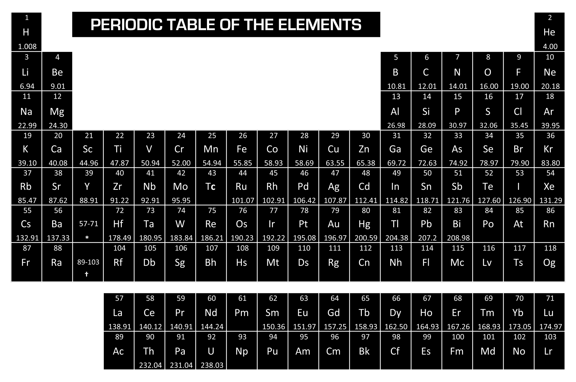White Periodic Table
