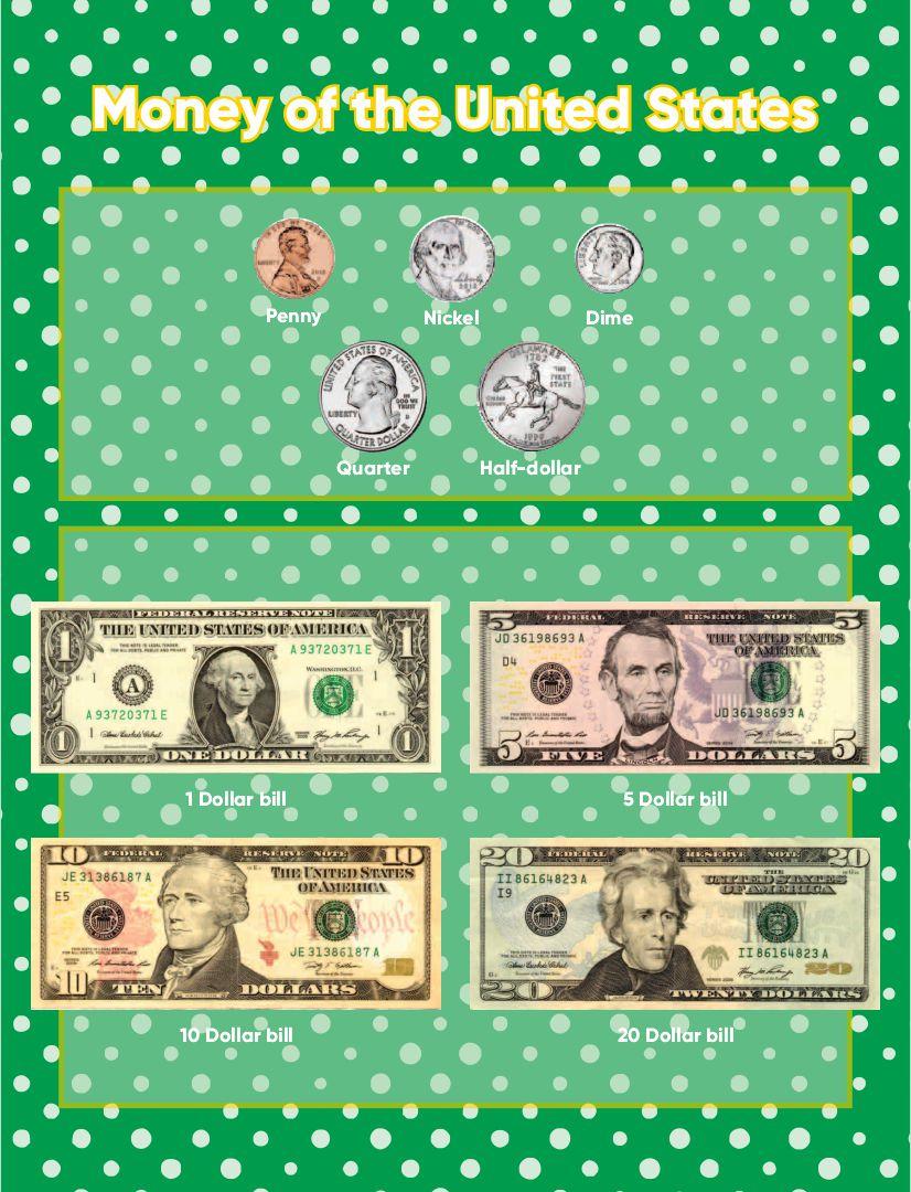 Money Chart for Kids