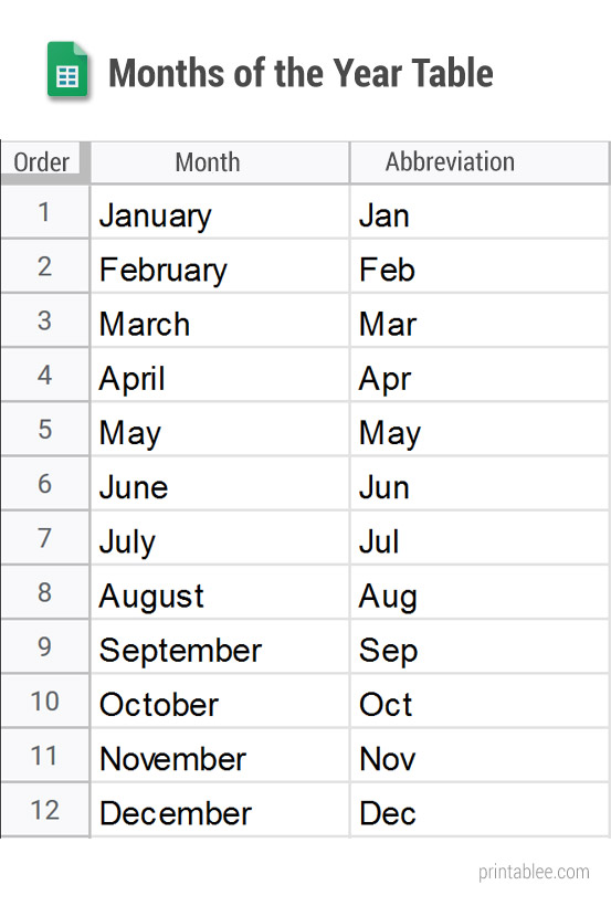 Months of Year Printable Chart