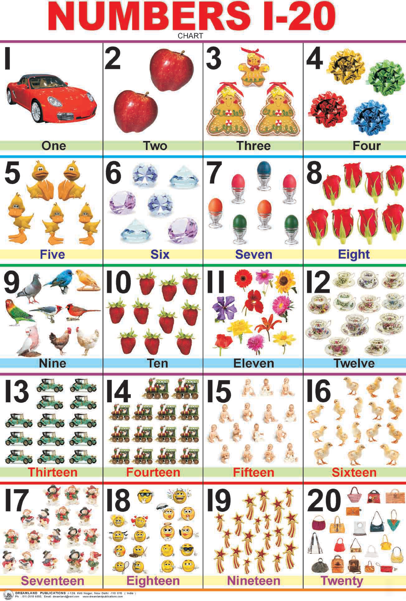 6 Best Images of Printable Number Chart 1 25 - Number ...
