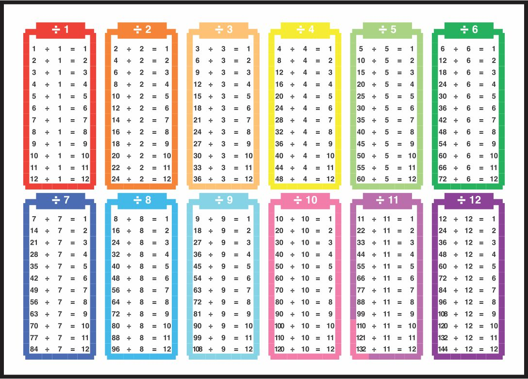 ... Table Chart to 12, Printable Division Table Chart & Table De Division