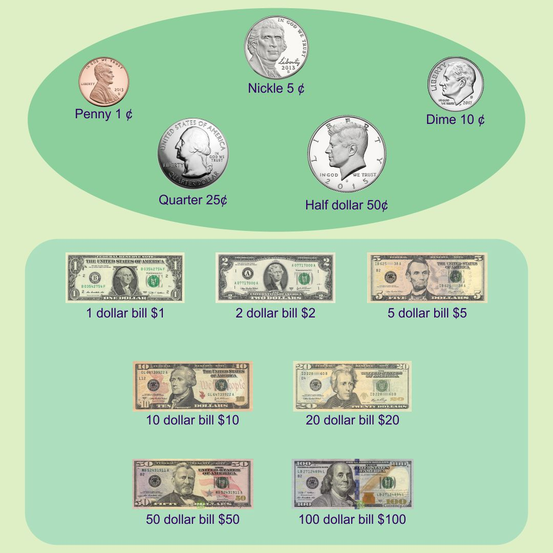 Printable Money Chart