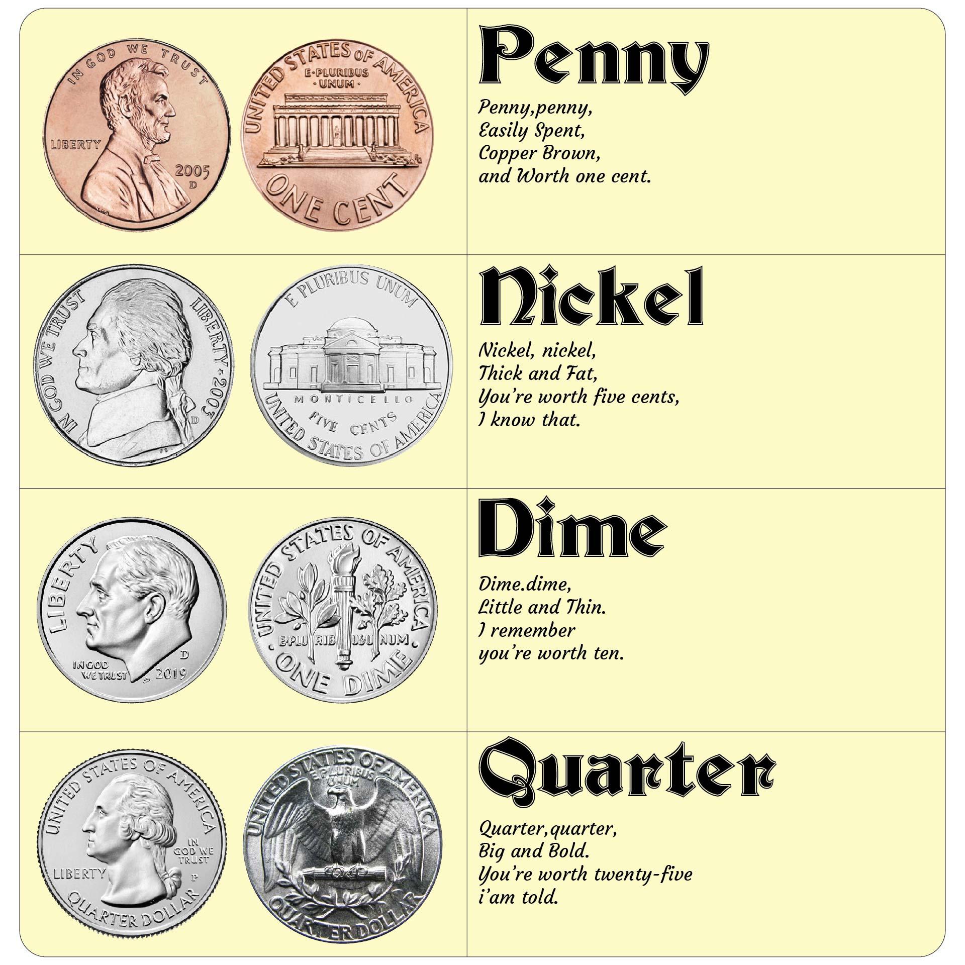 Teaching Coin Value Chart