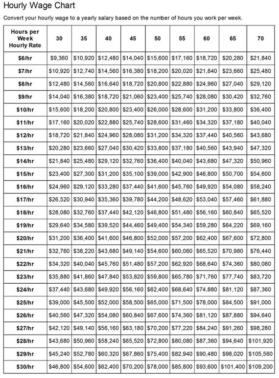 8 Images of Printable Hourly Chart
