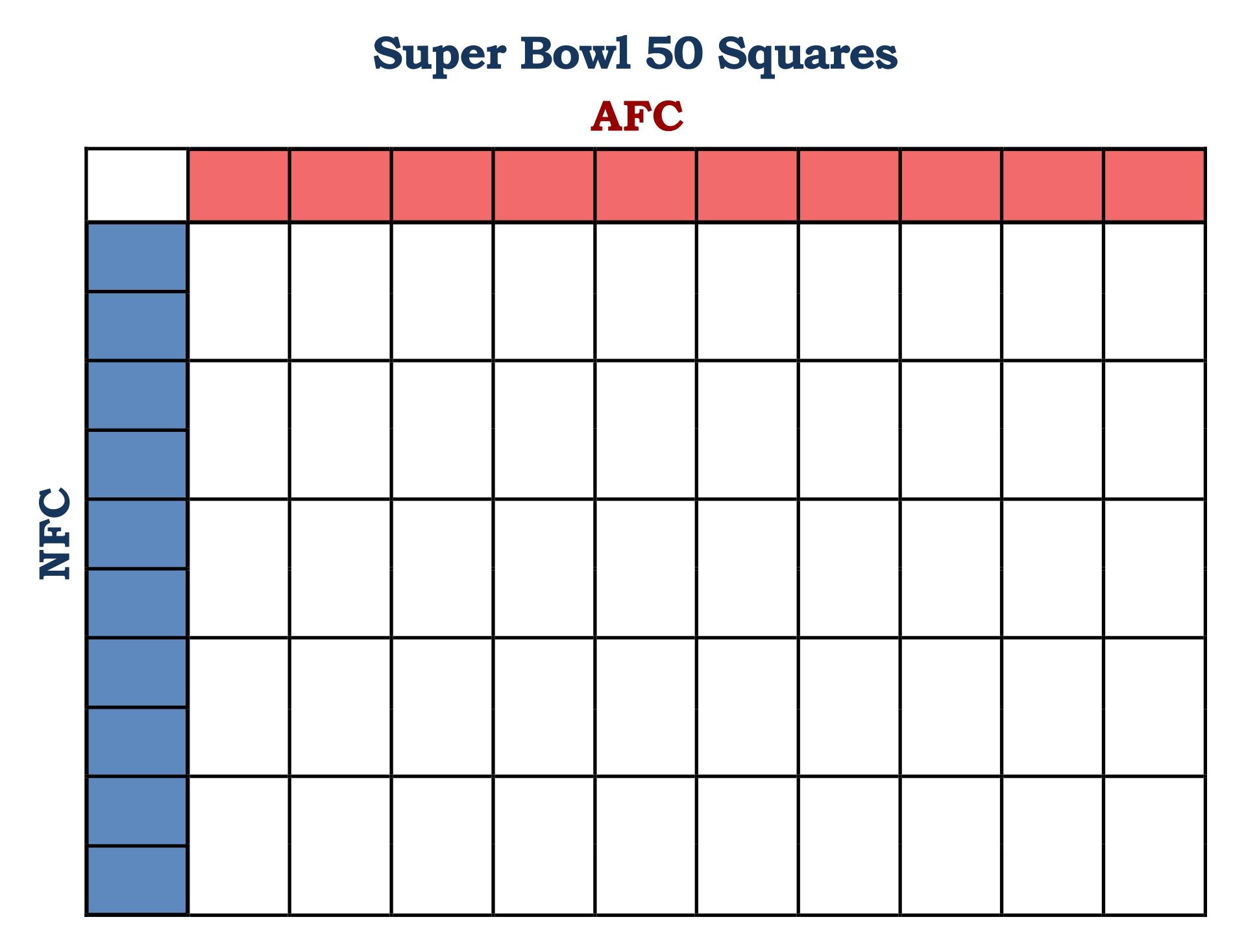 Printable Football Pool Square Super Bowl