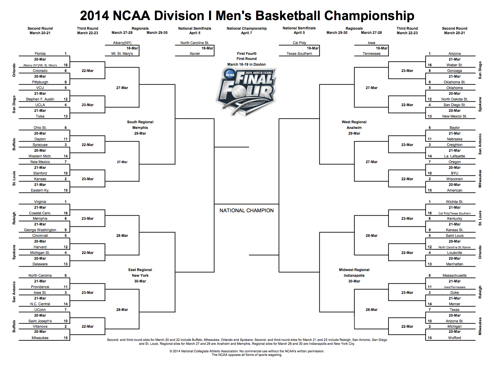 4 Images of Printable NCAA Sweet 16 Bracket 2014 Time Of Play Schedule